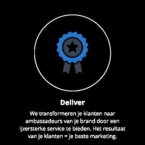 pijler deliver image