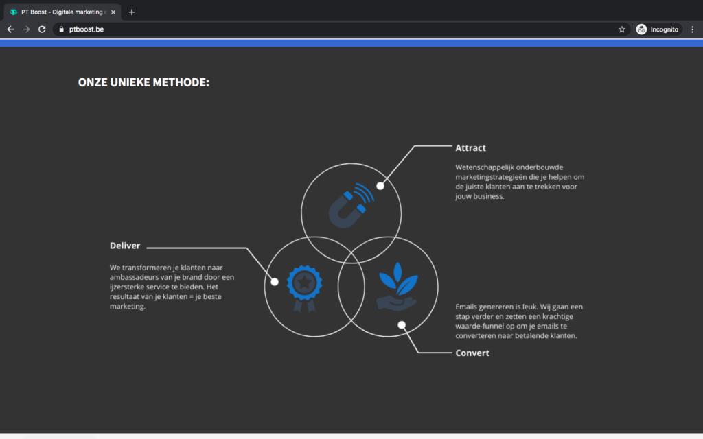 screenshot ACD methode PT Boost